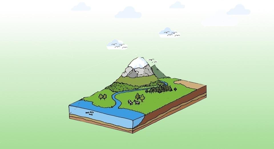 Image result for Geografie und Natur